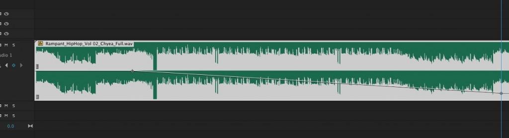 Keyframing audio