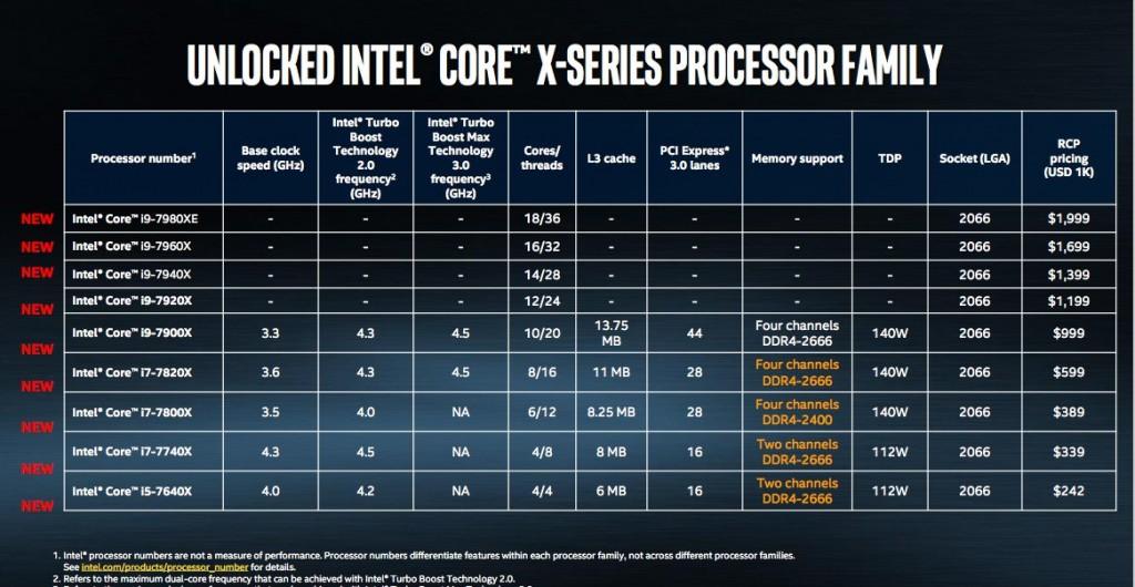 Intel New Processors Core X-Series