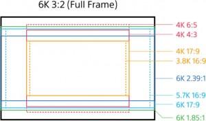 sensor-graph-2-640x375-1
